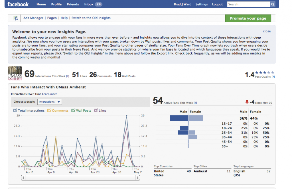 Facebook Insights Revamp