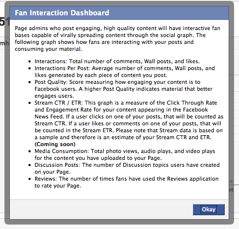 Facebook Interaction Dashboard